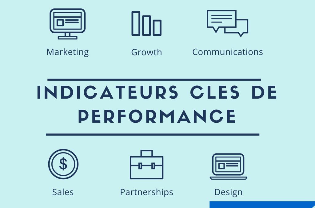 Comment choisir les bons indicateurs pour améliorer la performance de mon entreprise ?